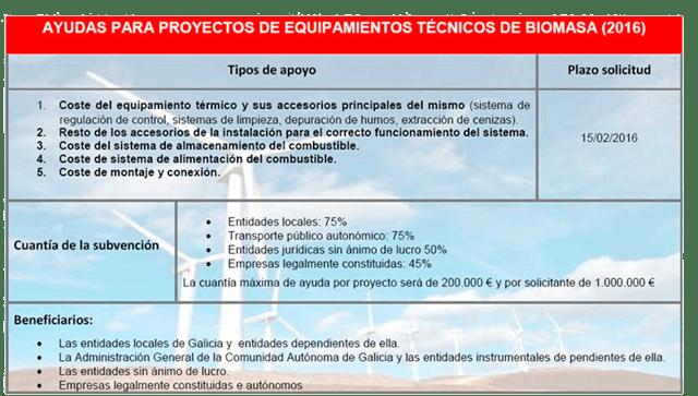 Subvenciones Energias Renovables 2016
